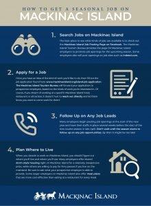 This Mackinac Island infographic outlines four steps to getting a seasonal job working on historic Mackinac Island.